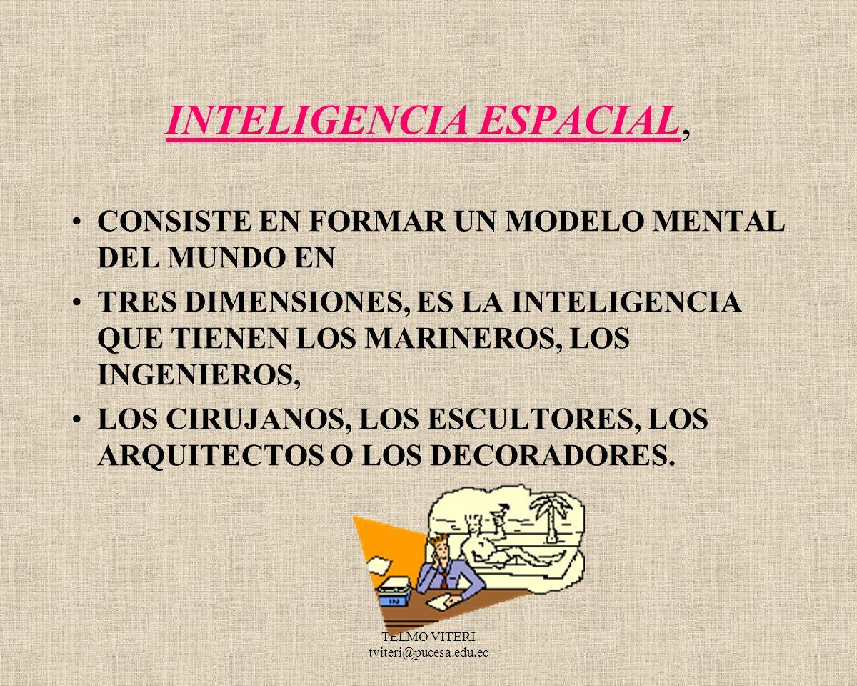 TELMO VITERI tviteri@pucesa.edu.ec INTELIGENCIA ESPACIAL, CONSISTE EN FORMAR UN MODELO MENTAL DEL MUNDO EN TRES DIMENSIONES, ES LA INTELIGENCIA QUE TIENEN LOS MARINEROS, LOS INGENIEROS, LOS CIRUJANOS, LOS ESCULTORES, LOS ARQUITECTOS O LOS DECORADORES.