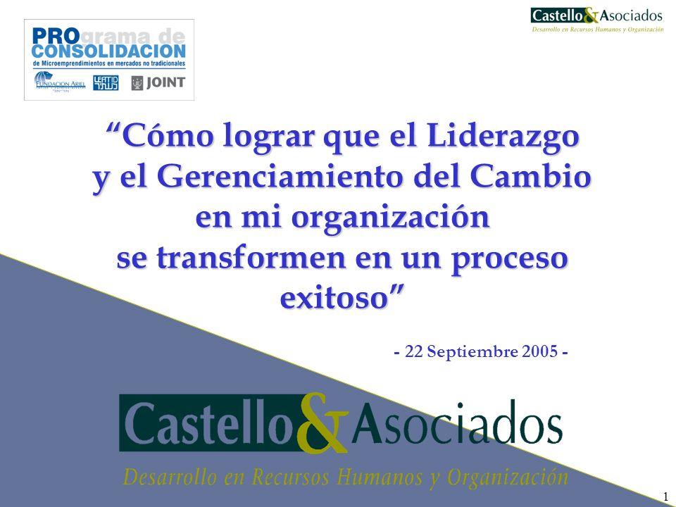 H:/Consultoría/LEATID/PROgrama de CONSOLIDACIÓN/PROgrama de CONSOLIDACIÓN - Resiliencia.ppt 22 Enfrentando la realidad Futuro PasadoPresenteFuturo Pasado Presente EL CAMBIO ORGANIZACIONAL Y LA CONSTRUCCIÓN DE LA RESILIENCIA