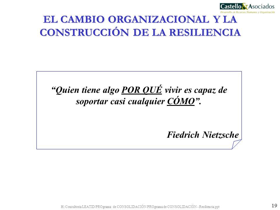 H:/Consultoría/LEATID/PROgrama de CONSOLIDACIÓN/PROgrama de CONSOLIDACIÓN - Resiliencia.ppt 19 Quien tiene algo POR QUÉ vivir es capaz de soportar cas
