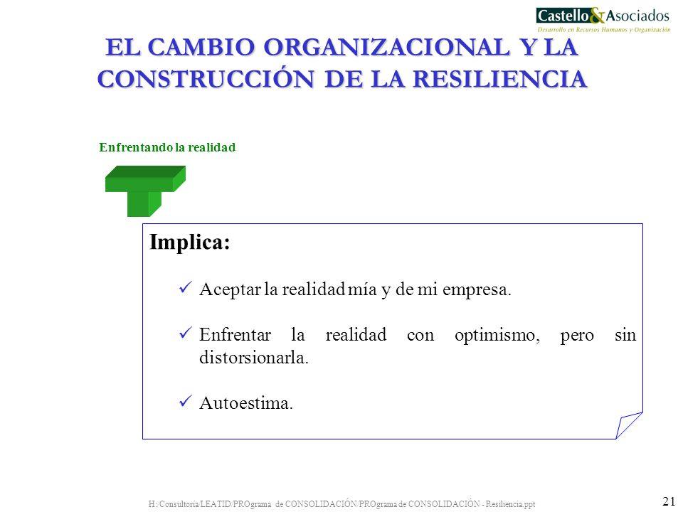 H:/Consultoría/LEATID/PROgrama de CONSOLIDACIÓN/PROgrama de CONSOLIDACIÓN - Resiliencia.ppt 21 Enfrentando la realidad Implica: Aceptar la realidad mí