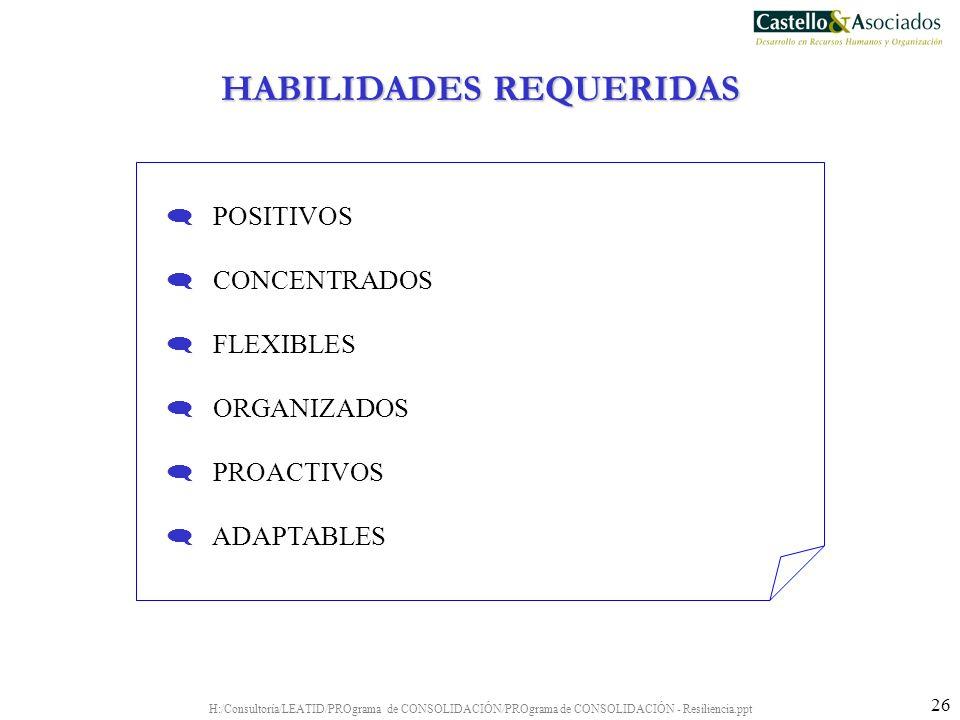 H:/Consultoría/LEATID/PROgrama de CONSOLIDACIÓN/PROgrama de CONSOLIDACIÓN - Resiliencia.ppt 26 POSITIVOS CONCENTRADOS FLEXIBLES ORGANIZADOS PROACTIVOS