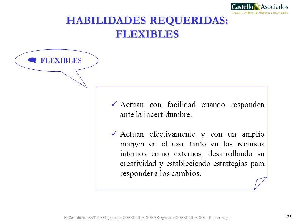 H:/Consultoría/LEATID/PROgrama de CONSOLIDACIÓN/PROgrama de CONSOLIDACIÓN - Resiliencia.ppt 29 Actúan con facilidad cuando responden ante la incertidu