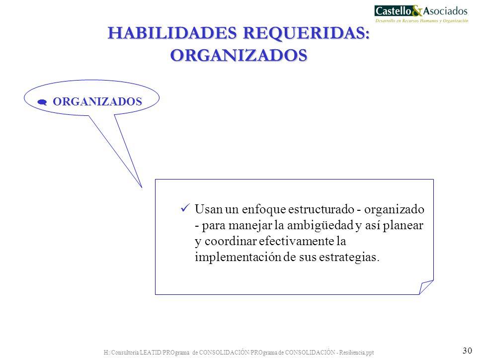 H:/Consultoría/LEATID/PROgrama de CONSOLIDACIÓN/PROgrama de CONSOLIDACIÓN - Resiliencia.ppt 30 Usan un enfoque estructurado - organizado - para maneja