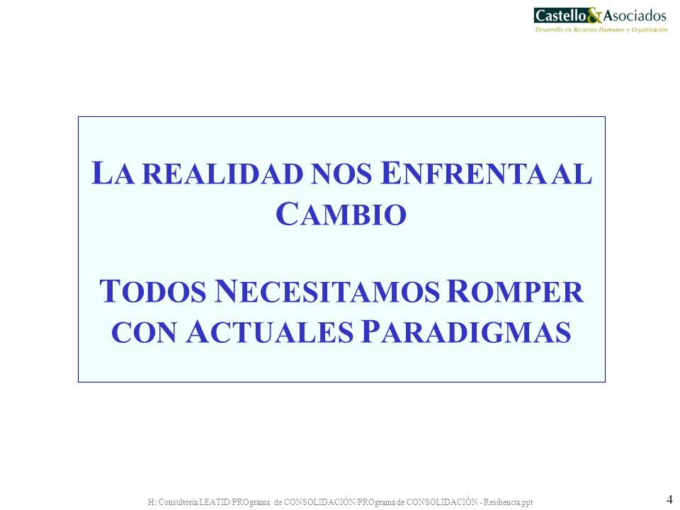 H:/Consultoría/LEATID/PROgrama de CONSOLIDACIÓN/PROgrama de CONSOLIDACIÓN - Resiliencia.ppt 4 L A REALIDAD NOS E NFRENTA AL C AMBIO T ODOS N ECESITAMO