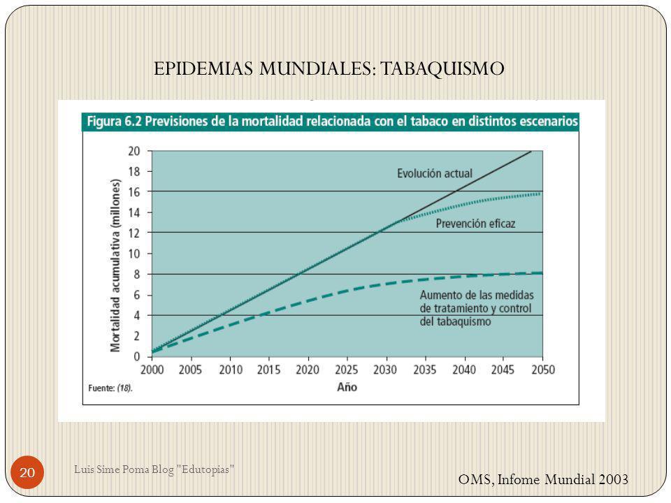EPIDEMIAS MUNDIALES: TABAQUISMO Luis Sime Poma Blog