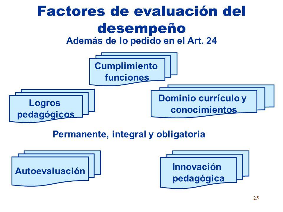 24 Criterios para evaluación de desempeño y ascenso Formación Desempeño Méritos Experiencia Idoneidad profesional Compromiso ético Ley Nº 29062 art. 2