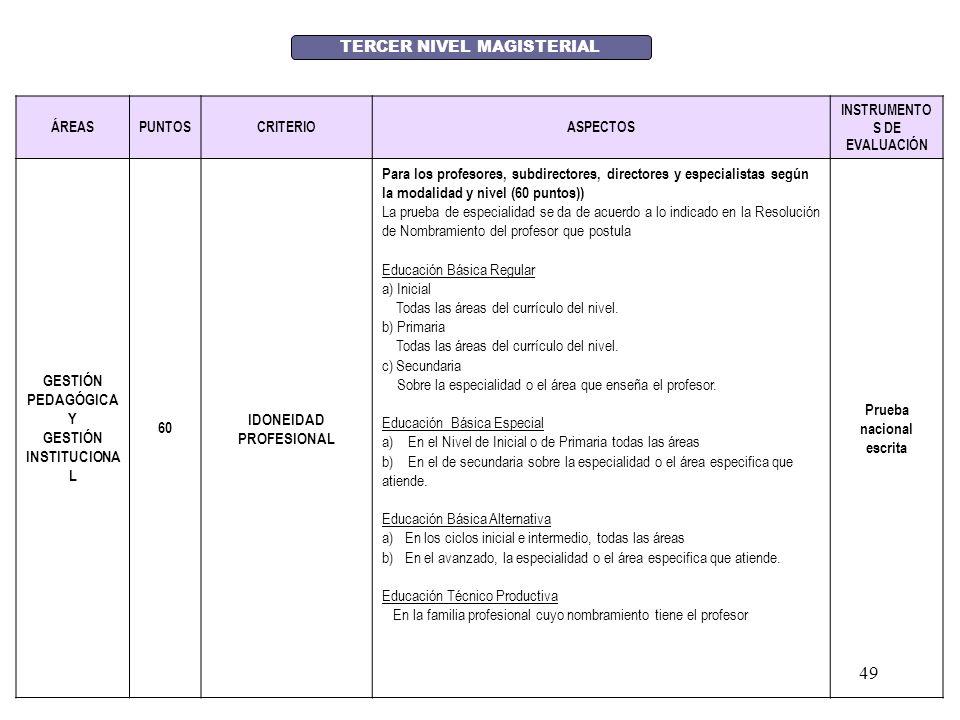 48 EVALUACION DE LA IDONEIDAD PROFESIONAL DE LOS POSTULANTES CLASIFICADOS (60 puntos) SEGUNDO NIVEL MAGISTERIAL ÁREAS PUNTO S CRITERIOASPECTOS INSTRUM
