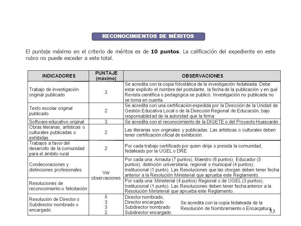 52 TABLA DE EVALUACIÓN DEL EXPEDIENTE PARA TODOS LOS NIVELES MAGISTERIALES FORMACIÓN El puntaje máximo en el criterio de Formación es de 15 puntos. La