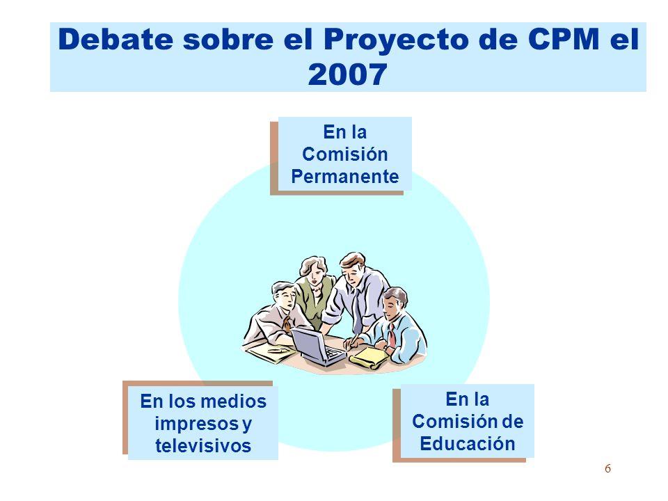 6 Debate sobre el Proyecto de CPM el 2007 En la Comisión Permanente En la Comisión Permanente En la Comisión de Educación En la Comisión de Educación En los medios impresos y televisivos En los medios impresos y televisivos