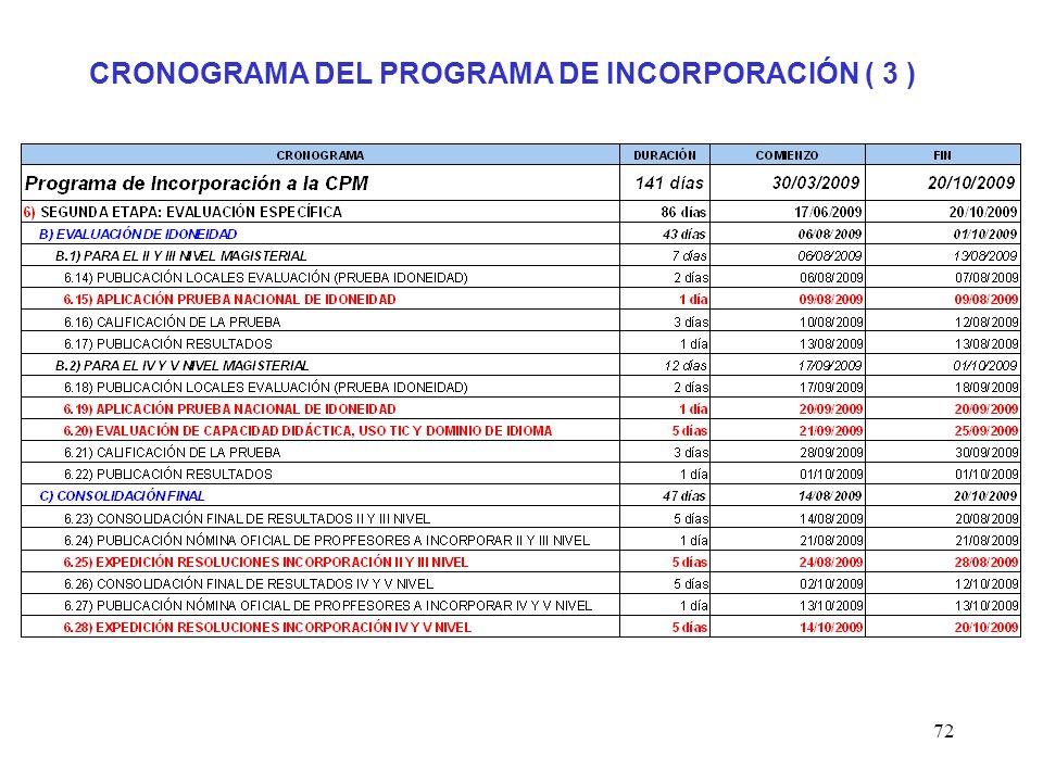 71 CRONOGRAMA DEL PROGRAMA DE INCORPORACIÓN ( 2 )