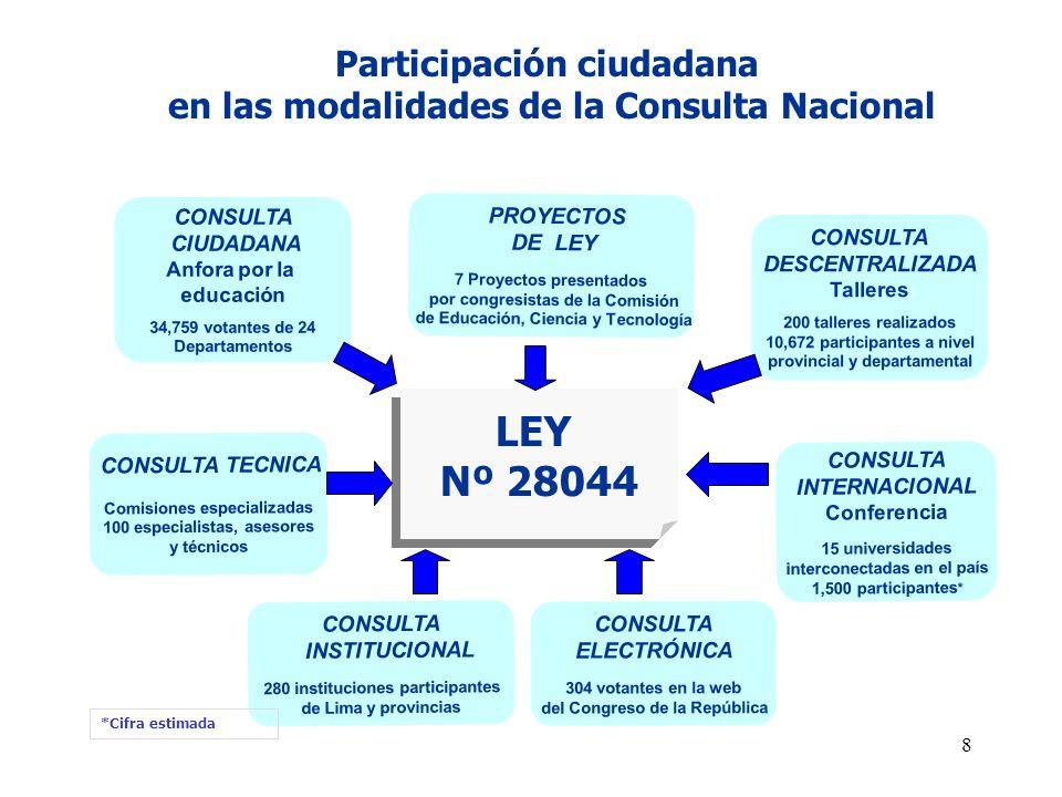 38 TEXTO PUBLICADO: EL PERUANO, 27 DE JUNIO DE 2008 y LA REPÚBLICA Consultas: –Instituciones: CNE, Foro Educativo, SUTEP, Iglesias, Facultades de Educación de Universidades.