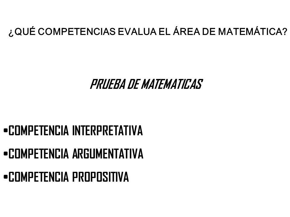 NIVELES B C D E F PROBLEMAS COTIDIANOS PROBLEMAS SIMPLES PROBLEMAS COMPLEJOS PROBLEMAS COMPLEJOS ESTRATEGIA SIMPLE PROBLEMAS COMPLEJOS ESTRATEGIA COMP