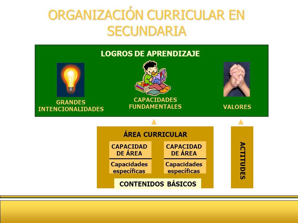 ESTRATEGIAS METODOLÓGICAS Procedimientos, acciones y ayudas posibles que utilizan los maestros para promover aprendizajes significativos. ESTRATEGIAS