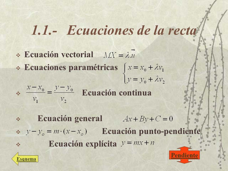 1.1.- Ecuaciones de la recta Ecuación vectorial Ecuaciones paramétricas Ecuación continua Ecuación general Ecuación punto-pendiente Ecuación explícita