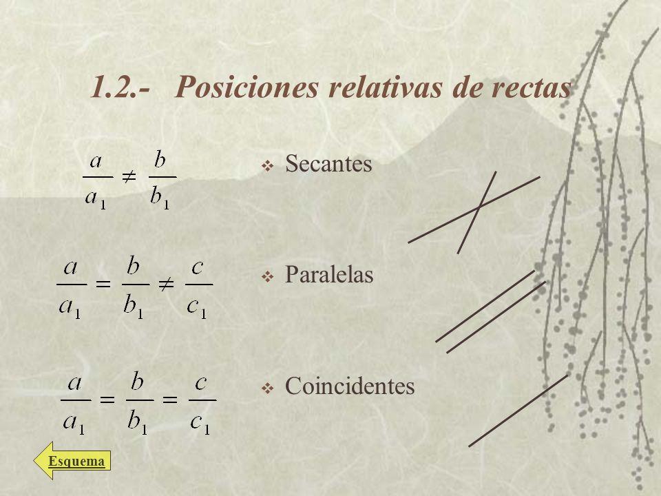 1.3.- Haz de rectas secantes Haz de rectas secantes de vértice P(x o, y o ), es el conjunto de todas las rectas que pasan por ese punto.