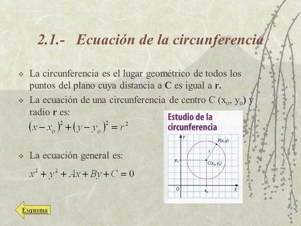 2.1.- Ecuación de la circunferencia La circunferencia es el lugar geométrico de todos los puntos del plano cuya distancia a C es igual a r. La ecuació
