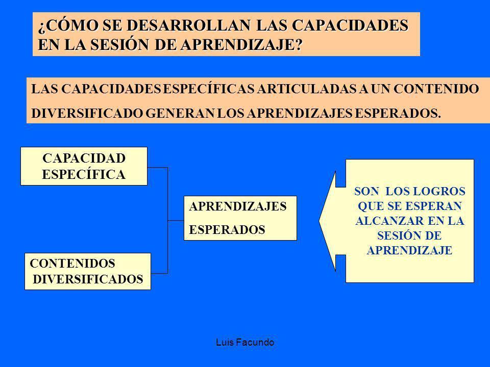 Luis Facundo P, F RRHH Construcción de la autonomía Relaciones interpersonales EF Coordinación corporal Expresión lúdico-deportiva EA Expresión artíst