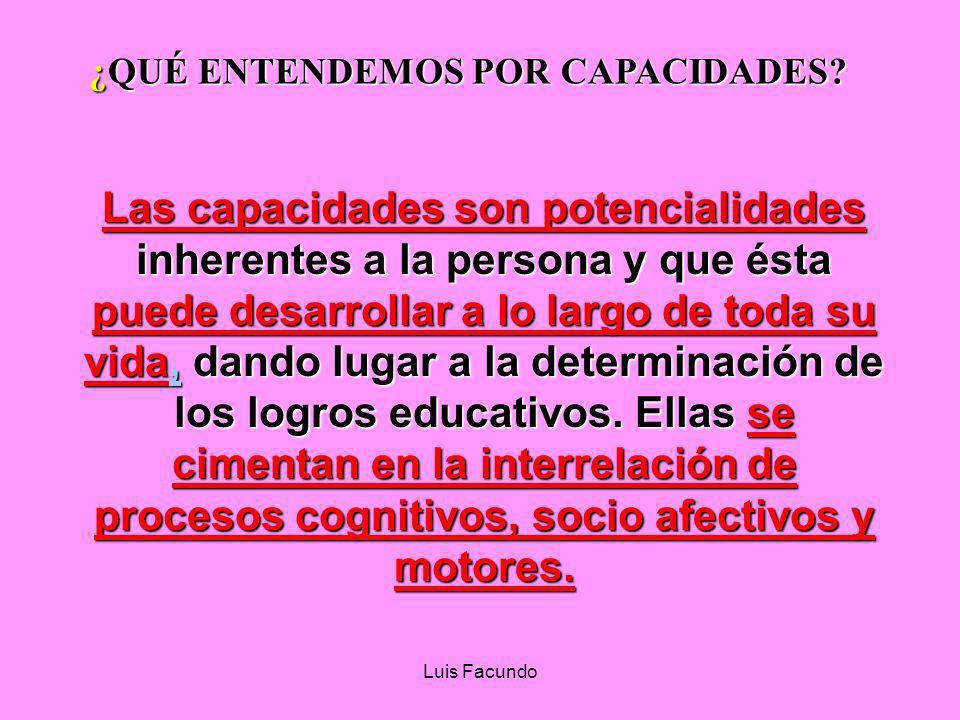 Luis Facundo Dr. LUIS FACUNDO ANTÓN luisf115@hotmail.com DERRAMA MAGISTERIAL CURSOS NACIONALES DE CAPACITACIÓN VERANO 2008