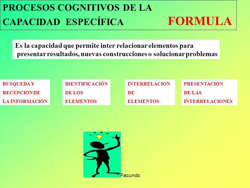 Luis Facundo PROCESOS COGNITIVOS DE LA CAPACIDAD ESPECÍFICA APLICA Capacidad que permite la puesta en práctica de principios o conocimientos en activi