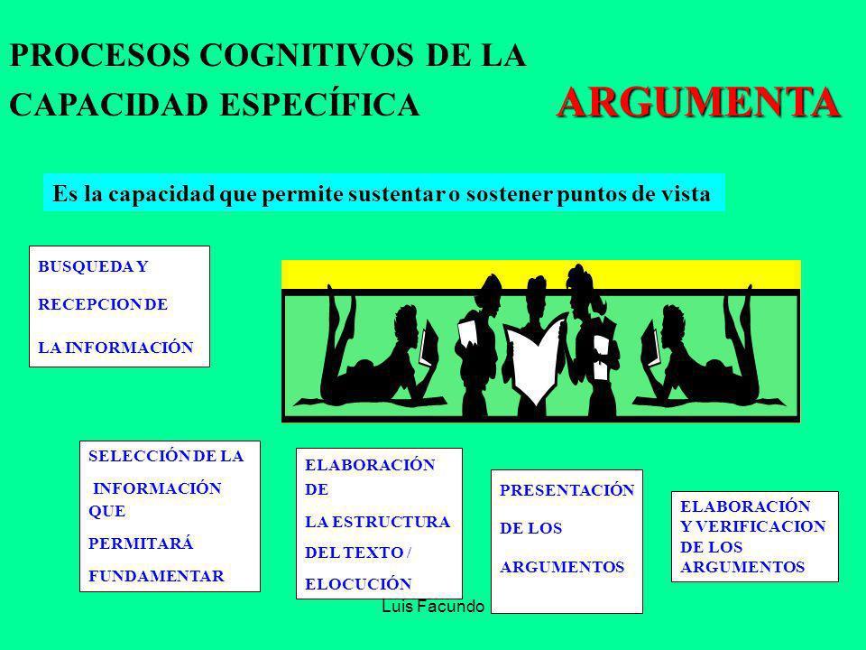 Luis Facundo PROCESOS COGNITIVOS DE LA REPRESENTA CAPACIDAD ESPECÍFICA REPRESENTA Es la capacidad que permite representar objetos mediante dibujos, es