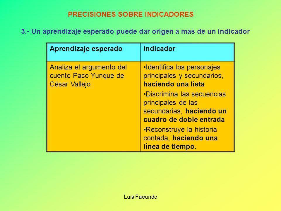 Luis Facundo PRECISIONES SOBRE INDICADORES 1.- Hacen observable el aprendizaje esperado Aprendizaje esperado Indicador Identifica alimentos nutritivos