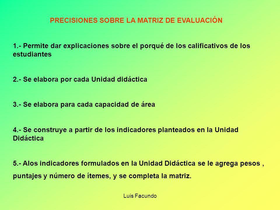 Luis Facundo PRECISIONES SOBRE INDICADORES 3.- Un aprendizaje esperado puede dar origen a mas de un indicador Aprendizaje esperadoIndicador Analiza el