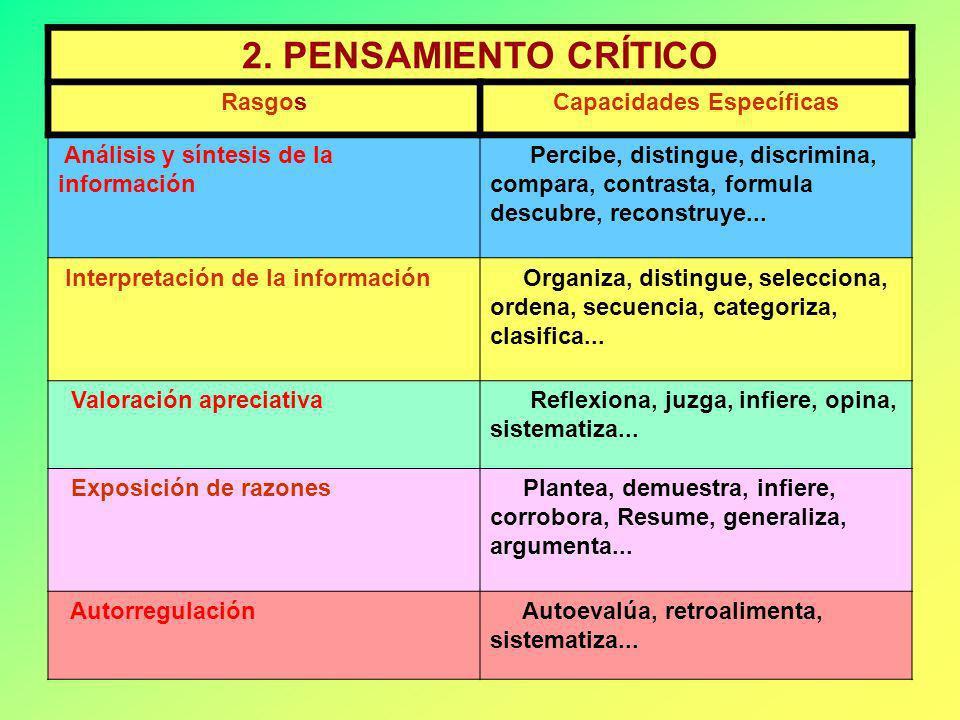 Luis Facundo 2. PENSAMIENTO CRÍTICO Capacidad para actuar y conducirse en forma reflexiva. Discriminando entre lo bueno y lo malo, lo conveniente y lo
