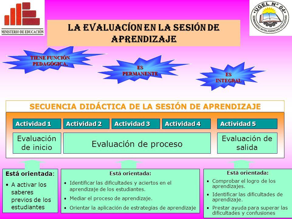 Evaluación de inicio Evaluación de proceso Actividad 1 Actividad 2 Actividad 3 Actividad 4 Actividad 5 SECUENCIA DIDÁCTICA DE LA SESIÓN DE APRENDIZAJE Evaluación de salida Está orientada Está orientada: A activar los saberes previos de los estudiantes Está orientada: Identificar las dificultades y aciertos en el aprendizaje de los estudiantes.
