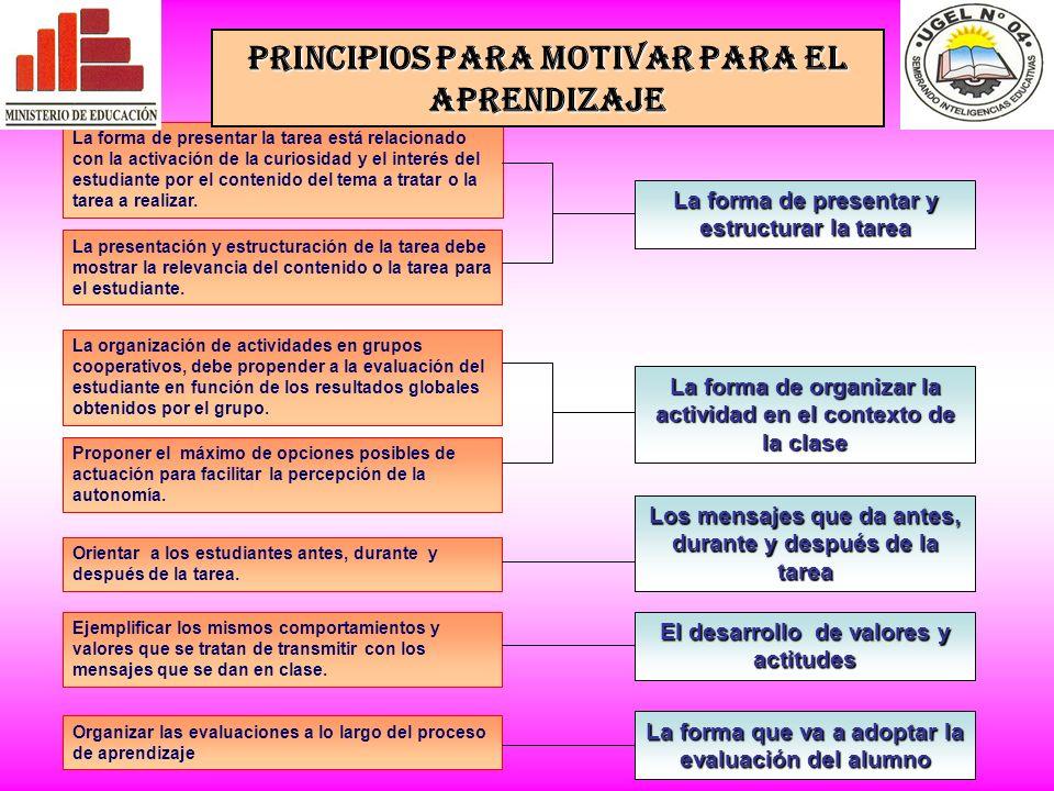 La forma de presentar la tarea está relacionado con la activación de la curiosidad y el interés del estudiante por el contenido del tema a tratar o la