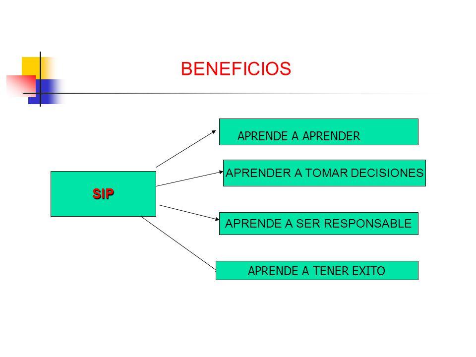 BENEFICIOS SIP APRENDER A TOMAR DECISIONES APRENDE A SER RESPONSABLE APRENDE A TENER EXITO APRENDE A APRENDER