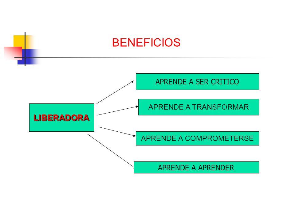 BENEFICIOS LIBERADORA APRENDE A SER CRITICO APRENDE A TRANSFORMAR APRENDE A COMPROMETERSE APRENDE A APRENDER