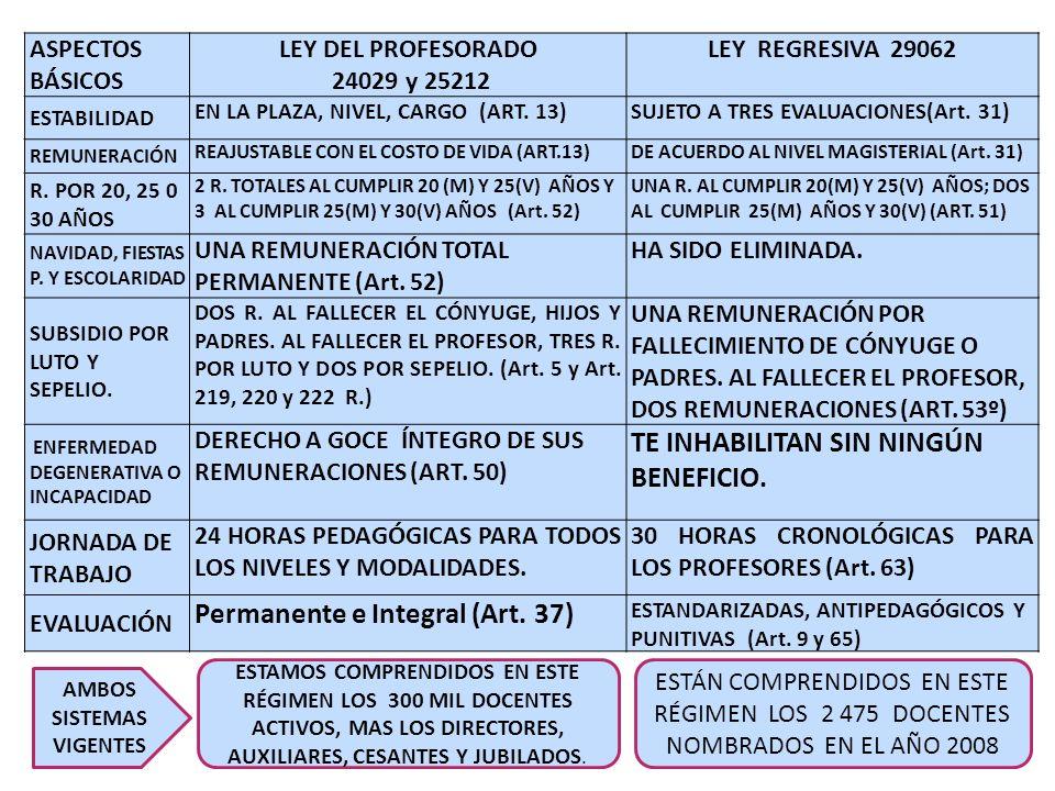 ASPECTOS BÁSICOS LEY DEL PROFESORADO 24029 y 25212 LEY REGRESIVA 29062 ESTABILIDAD EN LA PLAZA, NIVEL, CARGO (ART. 13)SUJETO A TRES EVALUACIONES(Art.