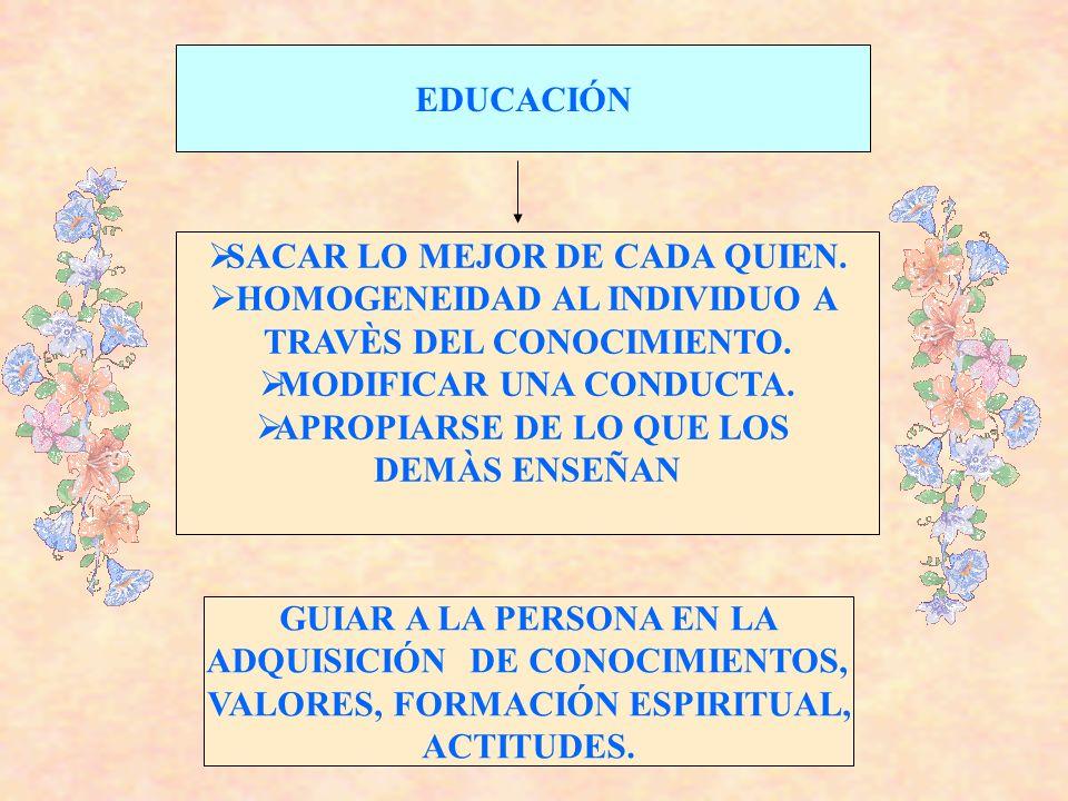 EDUCACIÓN SACAR LO MEJOR DE CADA QUIEN. HOMOGENEIDAD AL INDIVIDUO A TRAVÈS DEL CONOCIMIENTO. MODIFICAR UNA CONDUCTA. APROPIARSE DE LO QUE LOS DEMÀS EN
