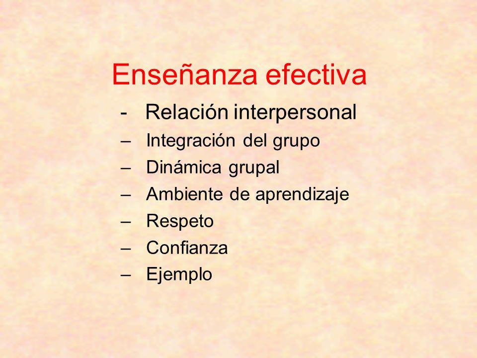 - Relación interpersonal – Integración del grupo – Dinámica grupal – Ambiente de aprendizaje – Respeto – Confianza – Ejemplo Enseñanza efectiva