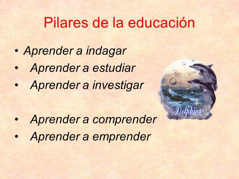 Aprender a indagar Aprender a estudiar Aprender a investigar Aprender a comprender Aprender a emprender