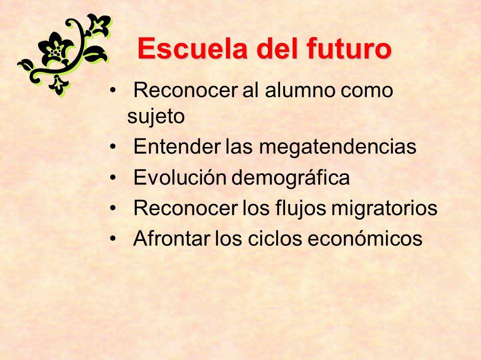 Escuela del futuro Reconocer al alumno como sujeto Entender las megatendencias Evolución demográfica Reconocer los flujos migratorios Afrontar los ciclos económicos