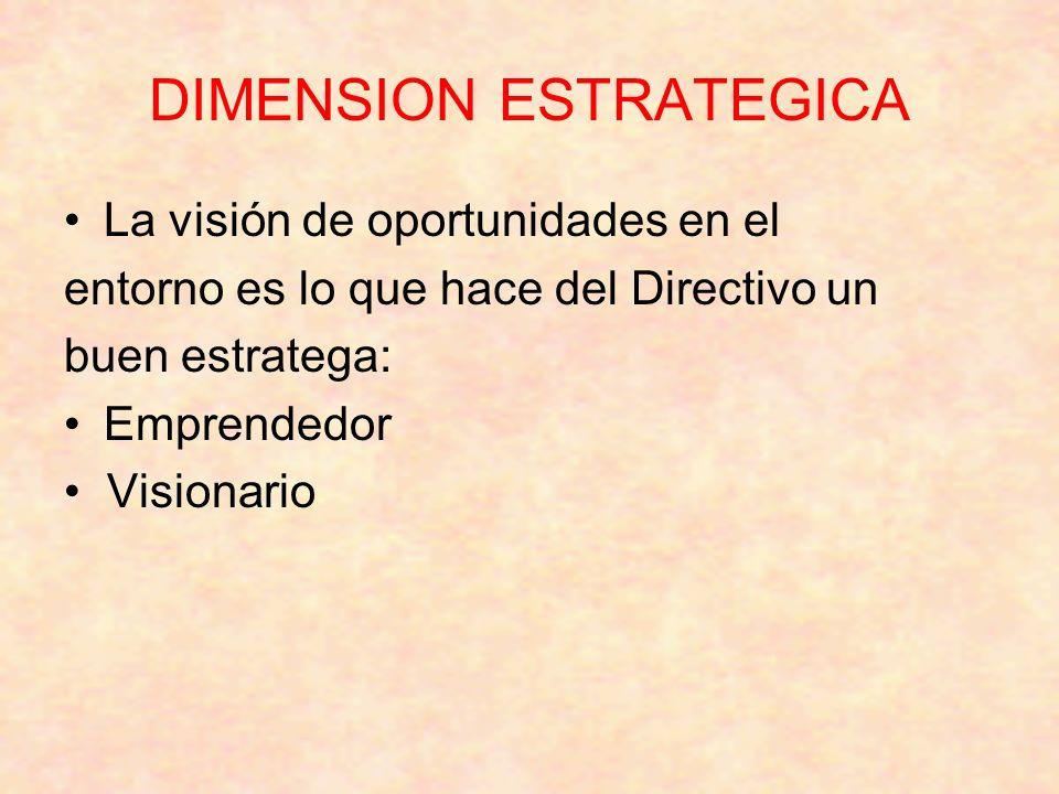 DIMENSION ESTRATEGICA La visión de oportunidades en el entorno es lo que hace del Directivo un buen estratega: Emprendedor Visionario