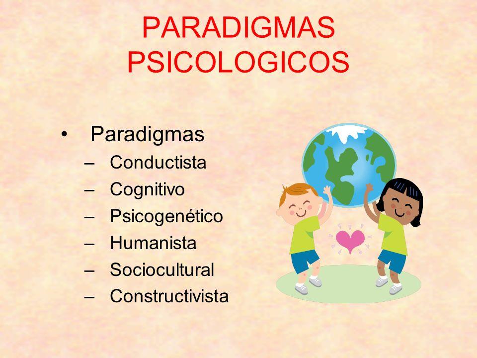 Paradigmas – Conductista – Cognitivo – Psicogenético – Humanista – Sociocultural – Constructivista PARADIGMAS PSICOLOGICOS