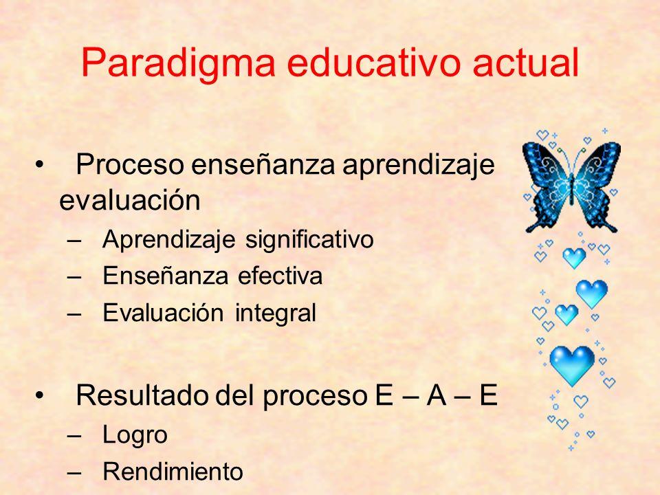 Proceso enseñanza aprendizaje evaluación – Aprendizaje significativo – Enseñanza efectiva – Evaluación integral Resultado del proceso E – A – E – Logr