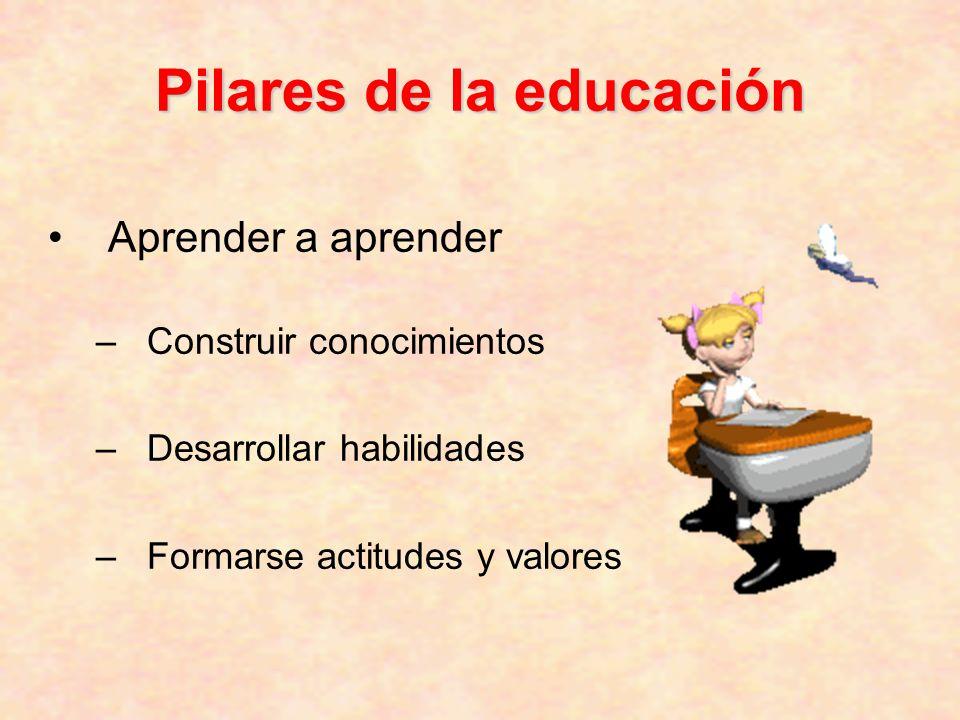 Aprender a aprender – Construir conocimientos – Desarrollar habilidades – Formarse actitudes y valores Pilares de la educación