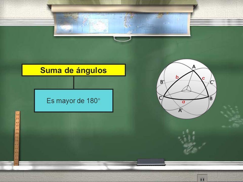 Es mayor de 180° Suma de ángulos