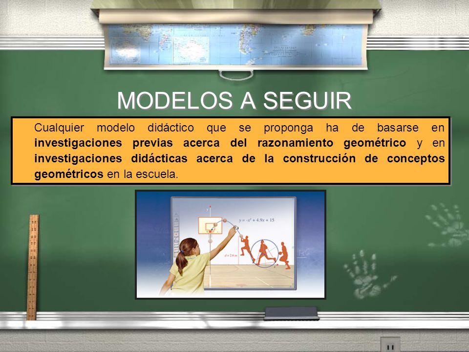 MODELOS A SEGUIR Cualquier modelo didáctico que se proponga ha de basarse en investigaciones previas acerca del razonamiento geométrico y en investiga