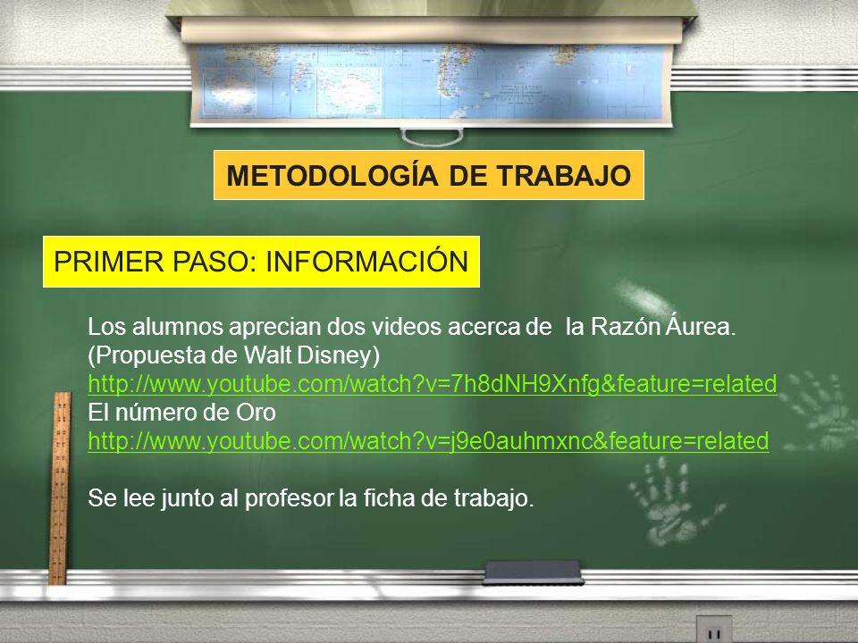 PRIMER PASO: INFORMACIÓN Los alumnos aprecian dos videos acerca de la Razón Áurea. (Propuesta de Walt Disney) http://www.youtube.com/watch?v=7h8dNH9Xn