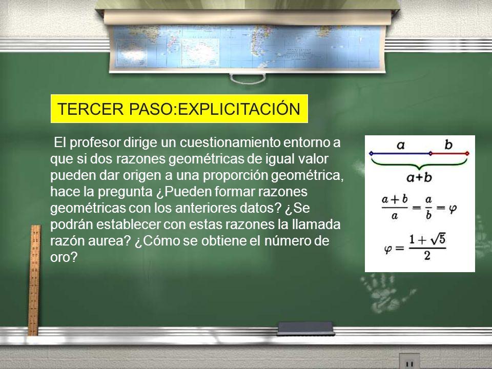 TERCER PASO:EXPLICITACIÓN El profesor dirige un cuestionamiento entorno a que si dos razones geométricas de igual valor pueden dar origen a una propor