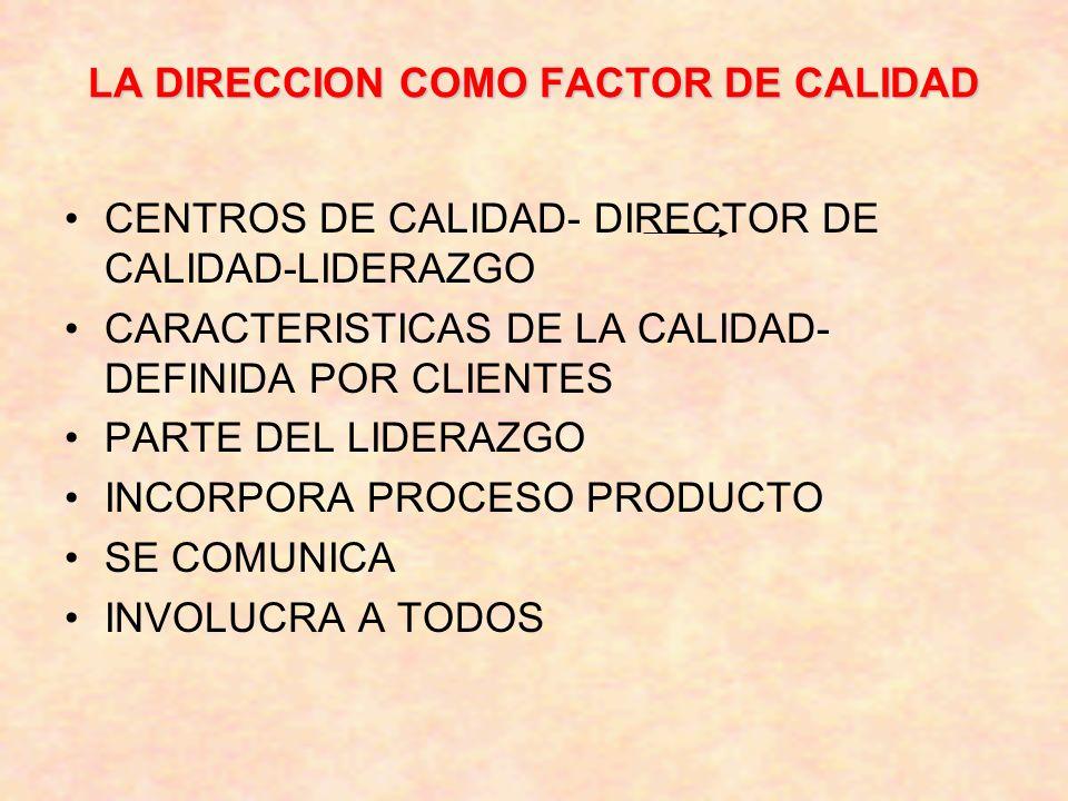LA DIRECCION COMO FACTOR DE CALIDAD CENTROS DE CALIDAD- DIRECTOR DE CALIDAD-LIDERAZGO CARACTERISTICAS DE LA CALIDAD- DEFINIDA POR CLIENTES PARTE DEL L