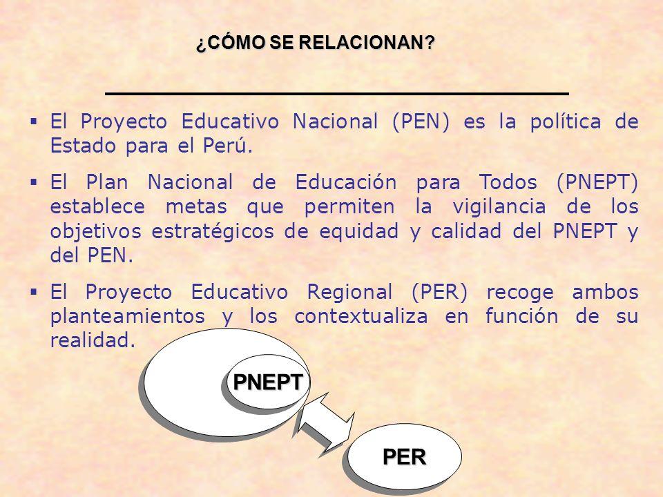 ¿CÓMO SE RELACIONAN? El Proyecto Educativo Nacional (PEN) es la política de Estado para el Perú. El Plan Nacional de Educación para Todos (PNEPT) esta