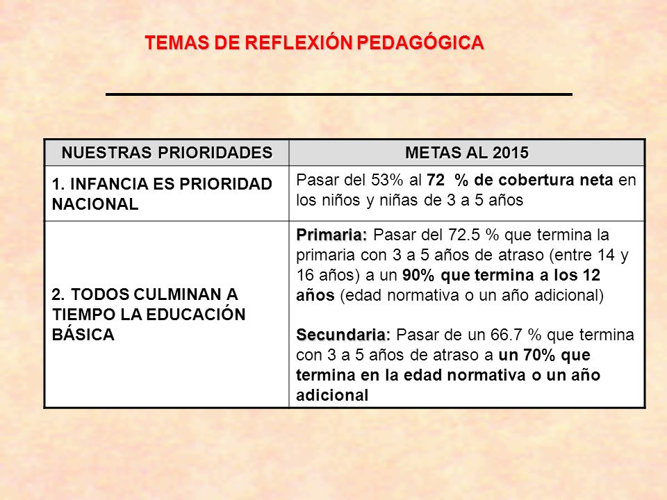 TEMAS DE REFLEXIÓN PEDAGÓGICA NUESTRAS PRIORIDADES METAS AL 2015 1. INFANCIA ES PRIORIDAD NACIONAL Pasar del 53% al 72 % de cobertura neta en los niño