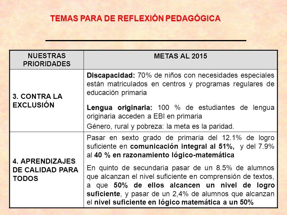 NUESTRAS PRIORIDADES METAS AL 2015 3. CONTRA LA EXCLUSIÓN Discapacidad: Discapacidad: 70% de niños con necesidades especiales están matriculados en ce