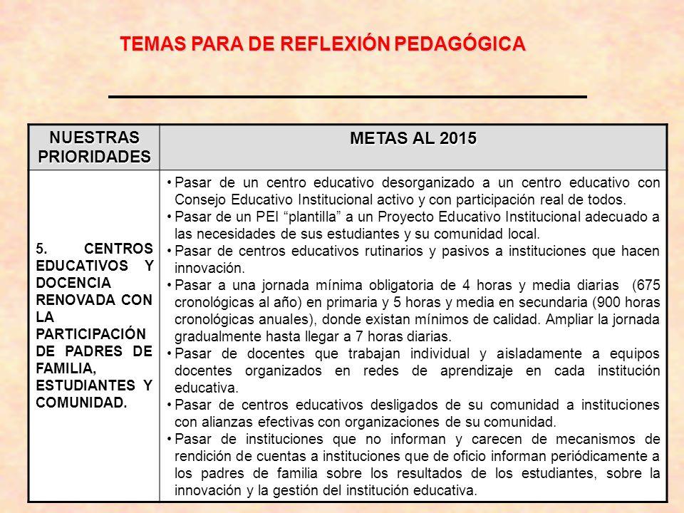 NUESTRAS PRIORIDADES METAS AL 2015 5. CENTROS EDUCATIVOS Y DOCENCIA RENOVADA CON LA PARTICIPACIÓN DE PADRES DE FAMILIA, ESTUDIANTES Y COMUNIDAD. Pasar