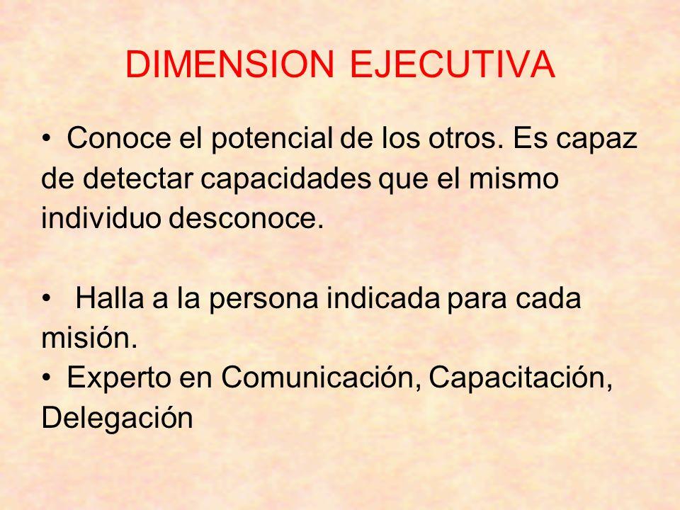 DIMENSION EJECUTIVA Conoce el potencial de los otros. Es capaz de detectar capacidades que el mismo individuo desconoce. Halla a la persona indicada p
